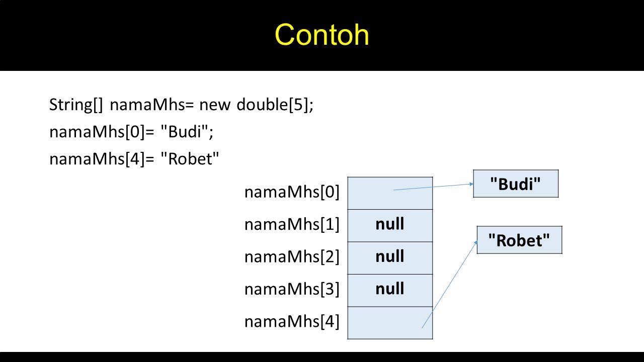 Contoh String[] namaMhs= new double[5]; namaMhs[0]= Budi ; namaMhs[4]= Robet Budi namaMhs[0]